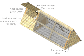 plans for the A-Frame chicken coop - difficulty level is easy